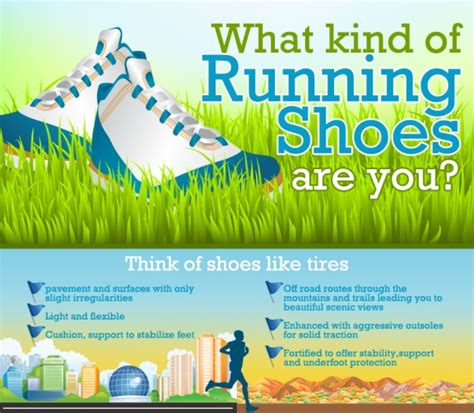 picking the right running shoes choosing the right type of running shoes infographic