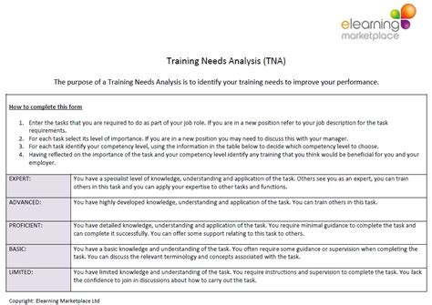 Free Training Needs Analysis Template Elearning Marketplace E Learning Questionnaire Template