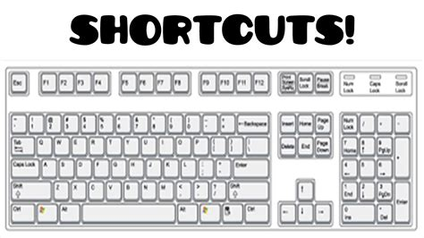 computer keyboard tutorial software basic computer hotkeys keyboard shortcut tutorial youtube