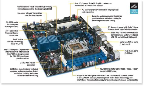layout of pc motherboard motherboard diagrams to print diagram site