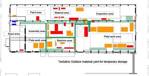 manufacturing floor plan hokkaido machinery manufacturer fujiya iron works co