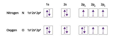 orbital diagram for nitrogen orbital diagram for nitrogen pictures to pin on