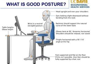 Computer Workstation Ergonomics Australia How Ergonomically Correct Office Workstation Desks Are
