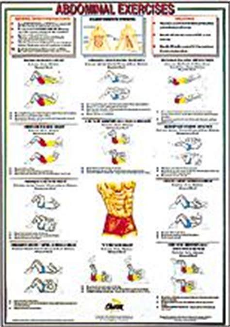 abdominal exercises floor chart