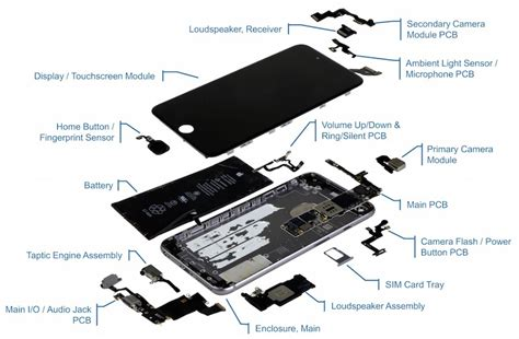 Sparepart Iphone 6 Iphone 6s Plus Component Costs Estimated To Begin At 236 16 More Than Iphone 6 Plus Mac Rumors