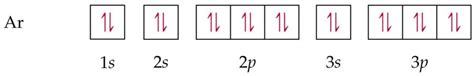 orbital diagram for argon orbital diagrams to print diagram site