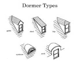 Dormers On Roof So What S All The Buzz Surrounding Bungalows In California