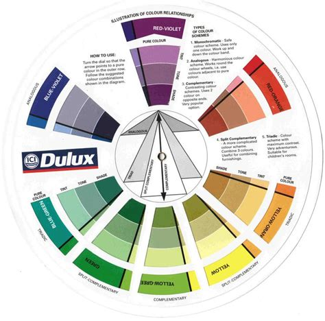 color wheel paint details about ici dulux color wheel dulux paint colour