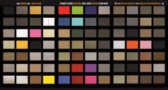 cerakote color chart cerakote color chart