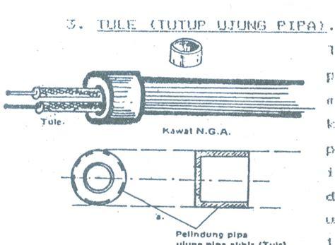 Pipa Pelindung Kabel Pipa Pelindung Penghantar Listrik Suriptotitl