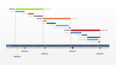 Office Timeline: Gantt Chart Excel: Step by step, visual