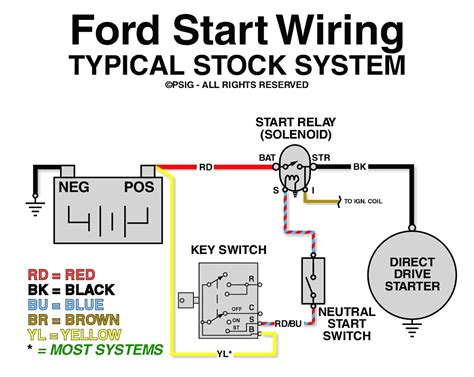 gm starter solenoid wiring diagram without starter relay