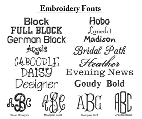 typography embroidery documart of the midsouth embroidery fonts