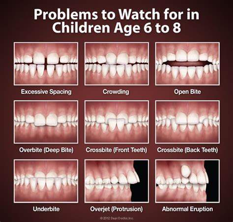 7 Reasons Not To During Your Years by Early Orthodontic Treatment Fairfield Norwalk Ct