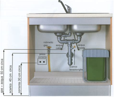 impianto gas cucina propriet 224 familiare schema impianto gas cucina