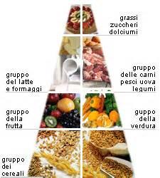 alimenti con più fibre giardina