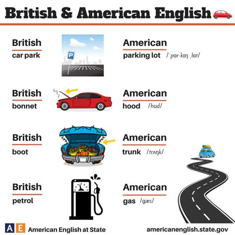 7 Differences Between America And Britain by Vs American Differences Language
