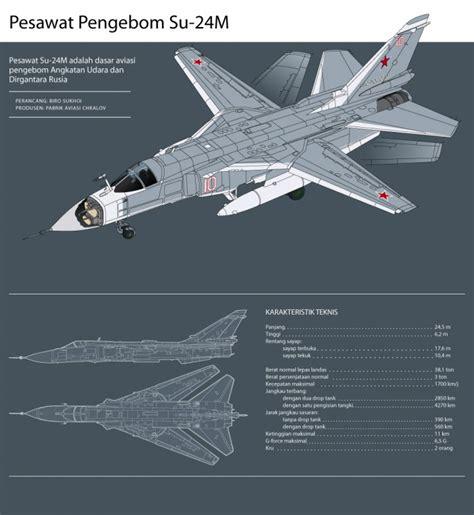 Drone Paling Murah Malaysia inilah detil su 24m