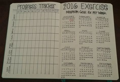 ideas for tracking health fitness in your bullet journal