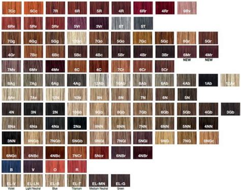 ion color chart ion demi permanent hair color chart brown hairs of