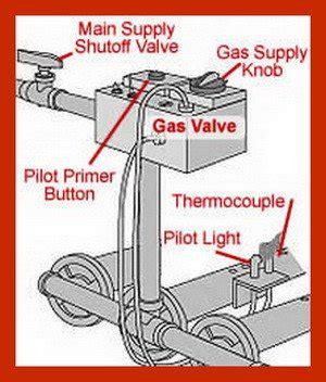 how to light pilot on honeywell furnace lennox furnace pilot light