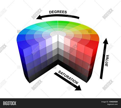 hsb color 3d color colors wheel hsv hsb image photo bigstock