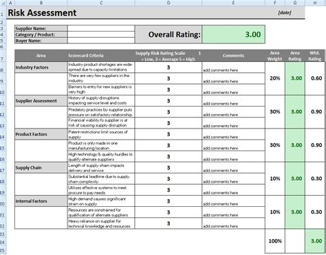 risk assessment tool template supplier risk assessment procurement template purchasing
