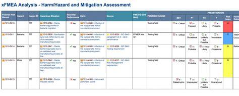 Risk Management Report Template Templates Data Risk Management Report Template