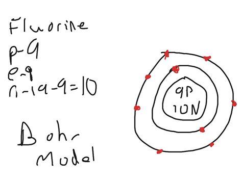 bohr diagram for phosphorus lithium bohr rutherford diagram imageresizertool