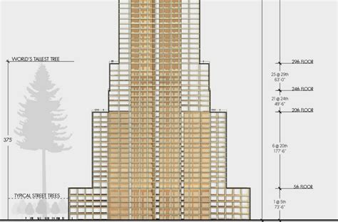 layout of empire state building architect builds empire state building replica out of wood