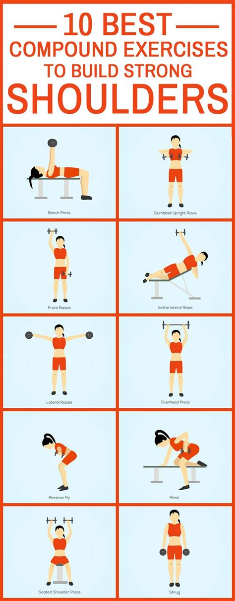 the best exercises you ve 10 best compound exercises to build strong shoulders
