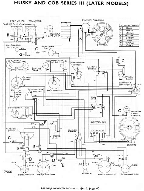 wiring diagram car indicators wiring free wiring