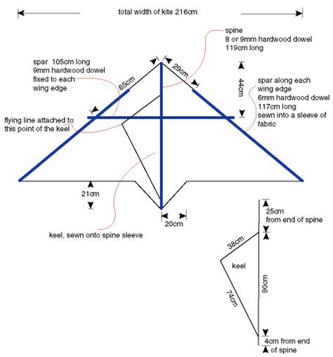How To Make A Kite Out Of A Paper Bag - house plans and home designs free 187 archive