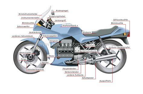 Motorradanhänger 3 Motorräder by Motorrad Transport Europaweit Motorrad Transport Anh Nger