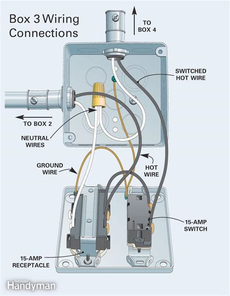 surface wiring how to install surface mounted wiring and conduit the