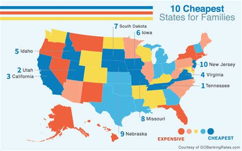 cheapest cost of living states 10 cheapest states to raise a family gobankingrates