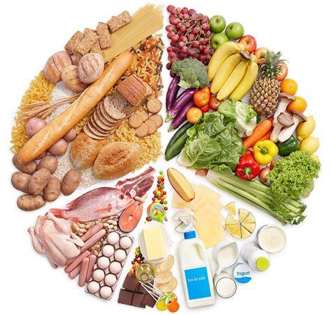 alimentazione e sport alimentazione e sport