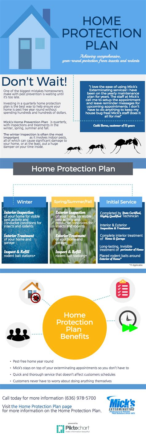 weichert home protection plan home protection plan house