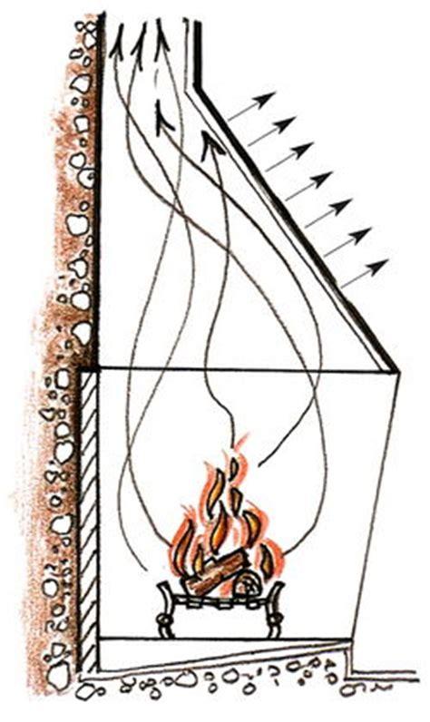 migliorare tiraggio camino architetto di leo leonardo il camino il tiraggio