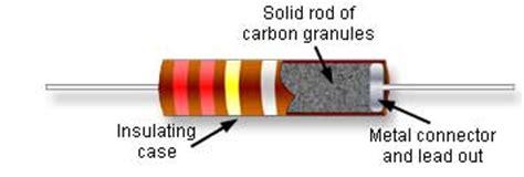 carbon resistor advantages carbon resistor advantages 28 images carbon resistor flickr photo carbon carbon resistor 0
