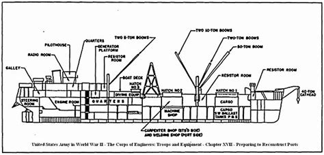 ship diagram u s army engineer port repair ship
