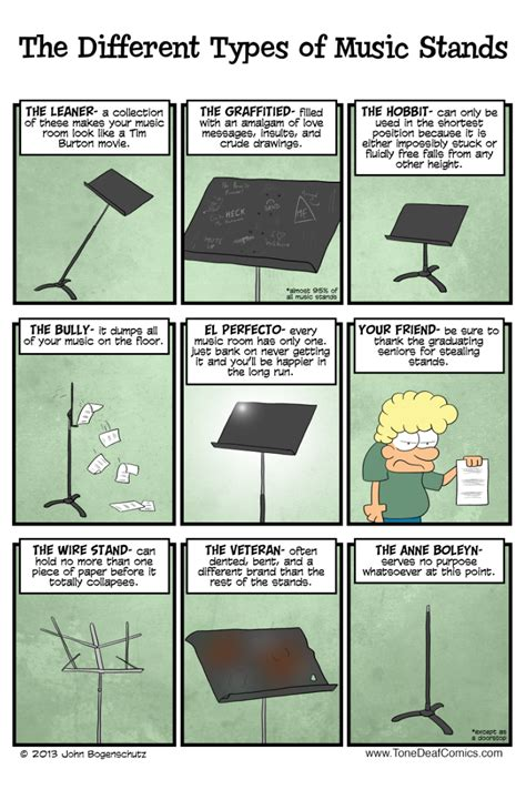 type of house music the different types of music stands tone deaf