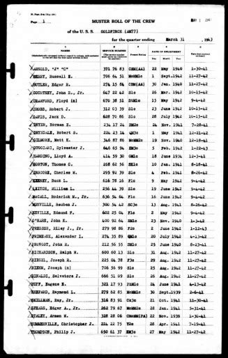 Muster Roll Word Meaning U S World War Ii Navy Muster Rolls 1938 1949 About Reuben J Monville March Photo Dahlstrom
