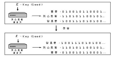 calculator rsa rsa cryptosystem calculator