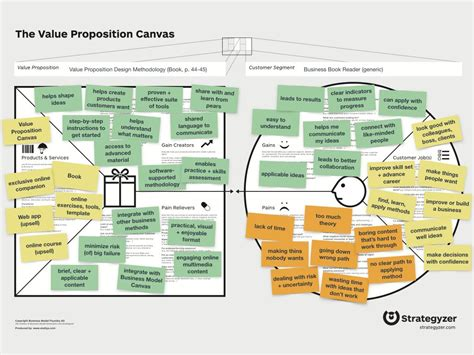 exle of value proposition https thoughtleadershipzen thoughtleadership the high quality value proposition