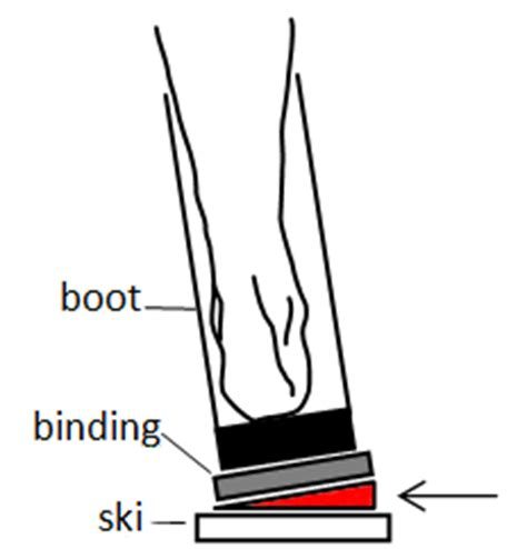 ski boot canting warren witherell retroski