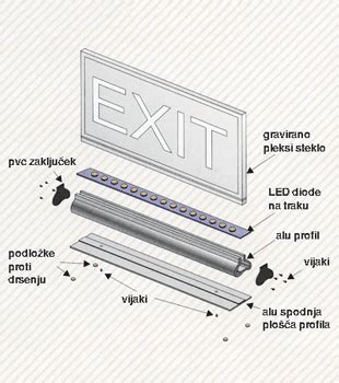 laserske diode led diode veriga svetlobni led profil led žarnice sign supply