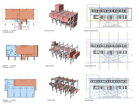 Villa House Plans lovell beach house case study