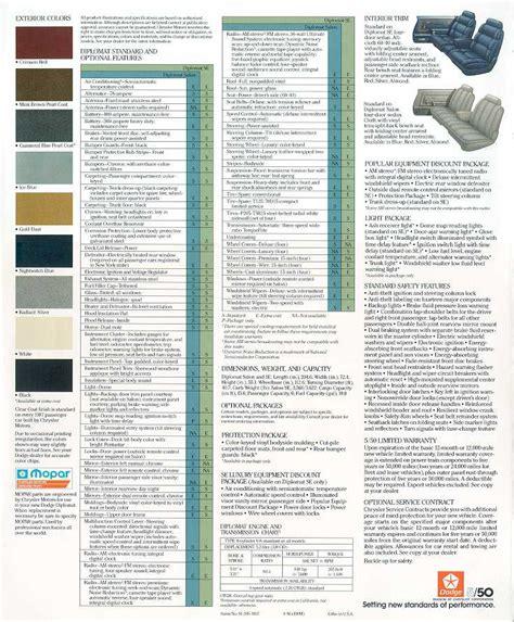 exterior paint specifications 1987 diplomat brochure