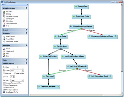 service desk workflow diagram graphical workflow designer